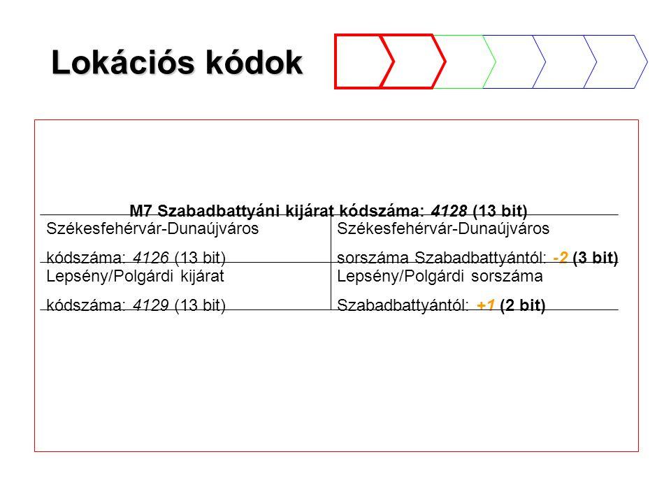 Lokációs kódok Lepsény/Polgárdi sorszáma Szabadbattyántól: +1 (2 bit) Lepsény/Polgárdi kijárat kódszáma: 4129 (13 bit) Székesfehérvár-Dunaújváros sors