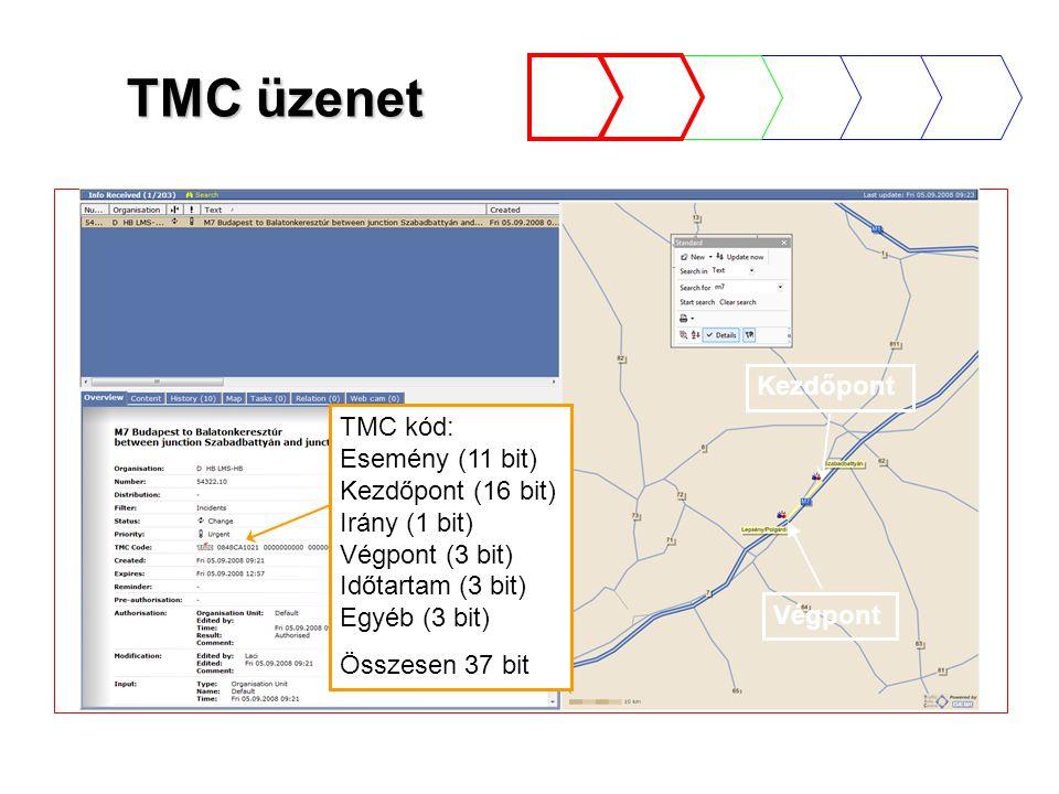 TMC üzenet Kezdőpont Végpont Kezdőpont Végpont TMC kód: Esemény (11 bit) Kezdőpont (16 bit) Irány (1 bit) Végpont (3 bit) Időtartam (3 bit) Egyéb (3 b