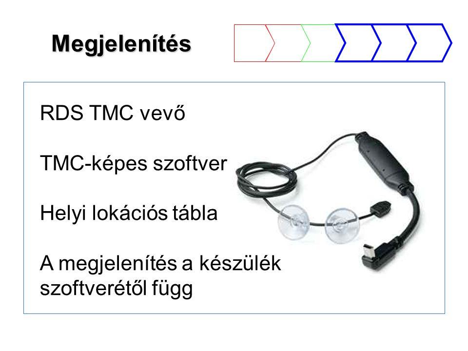 Megjelenítés RDS TMC vevő TMC-képes szoftver Helyi lokációs tábla A megjelenítés a készülék szoftverétől függ