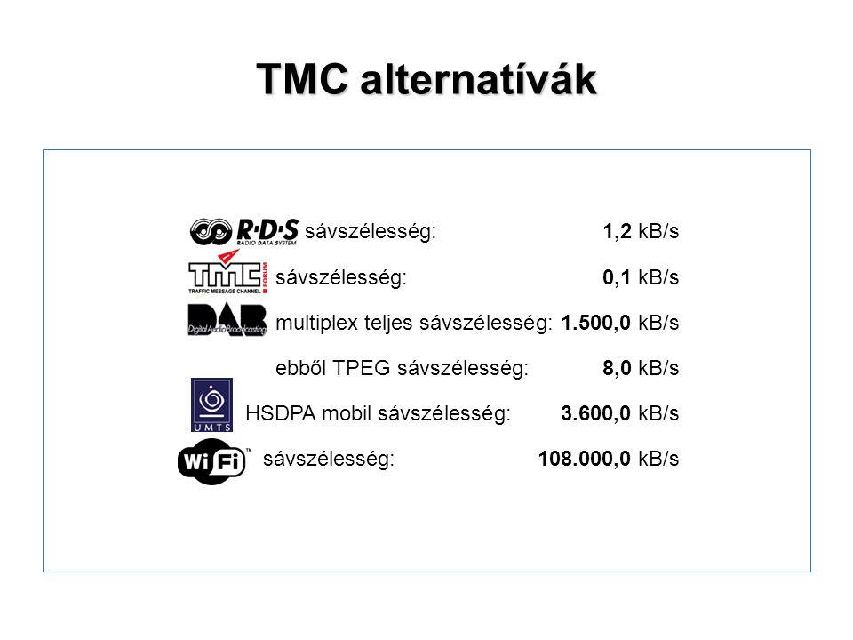 TMC alternatívák sávszélesség:1,2 kB/s sávszélesség:0,1 kB/s multiplex teljes sávszélesség:1.500,0 kB/s ebből TPEG sávszélesség:8,0 kB/s HSDPA mobil s