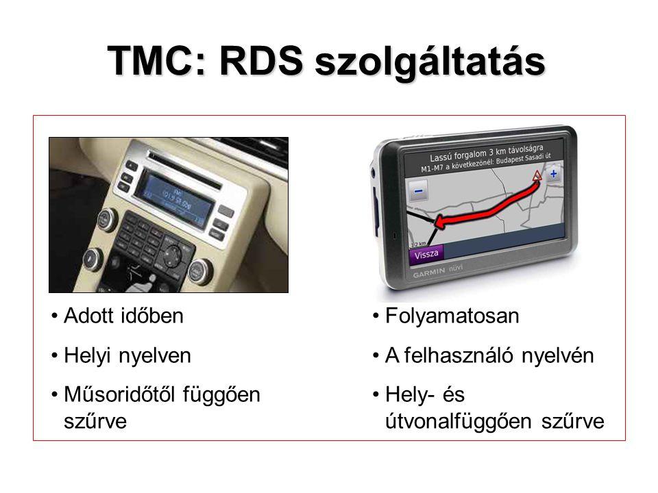 TMC: RDS szolgáltatás Adott időben Helyi nyelven Műsoridőtől függően szűrve Folyamatosan A felhasználó nyelvén Hely- és útvonalfüggően szűrve