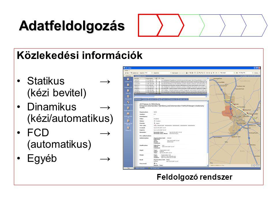 Adatfeldolgozás Közlekedési információk Statikus→ (kézi bevitel) Dinamikus→ (kézi/automatikus) FCD → (automatikus) Egyéb → Feldolgozó rendszer