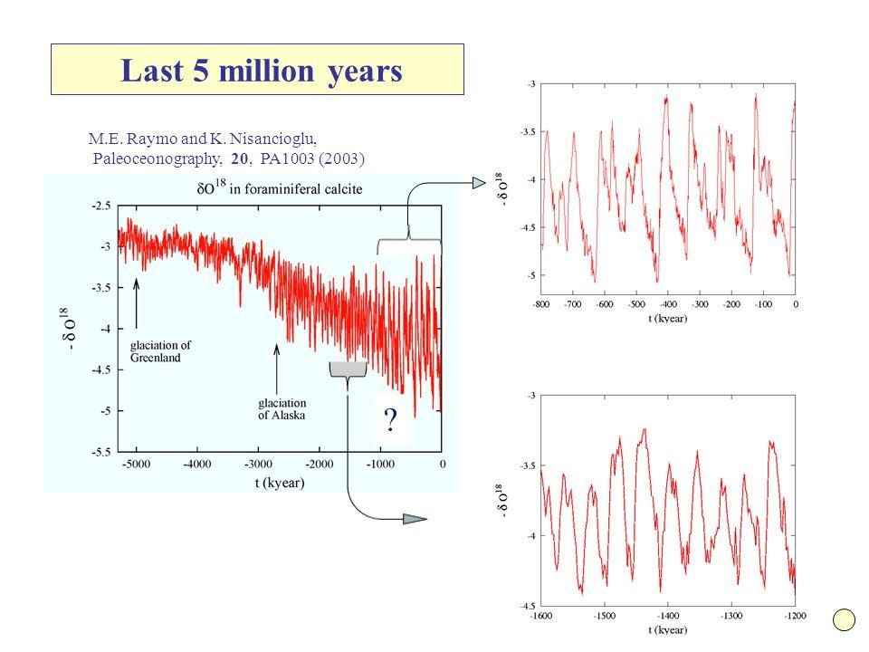 Stochastic resonance and the 100 ky period R.Benzi et al., Tellus 34, 16 (1982), C.