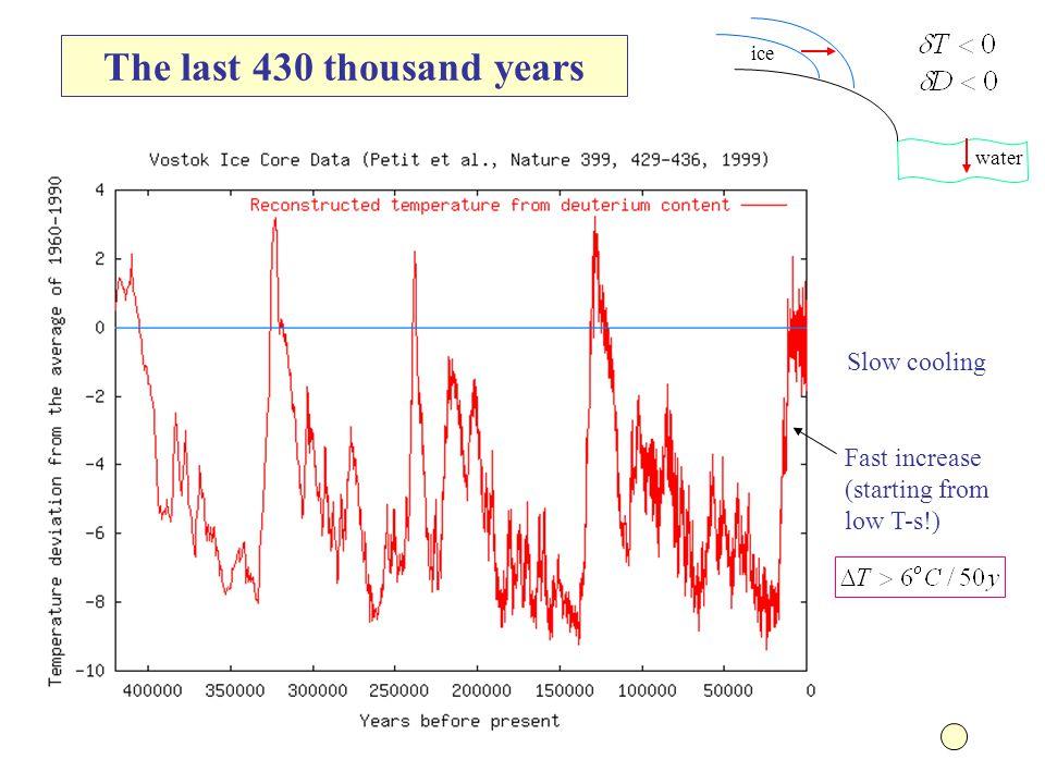 DO (Dansgaard-Oeschger) oszcillációk Az utolsó 123 ezer év: a jégkorszak finomszerkezete Fiatal driász