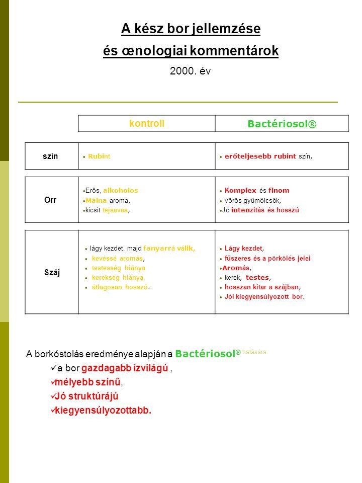 A kész bor jellemzése és œnologiai kommentárok 2000.