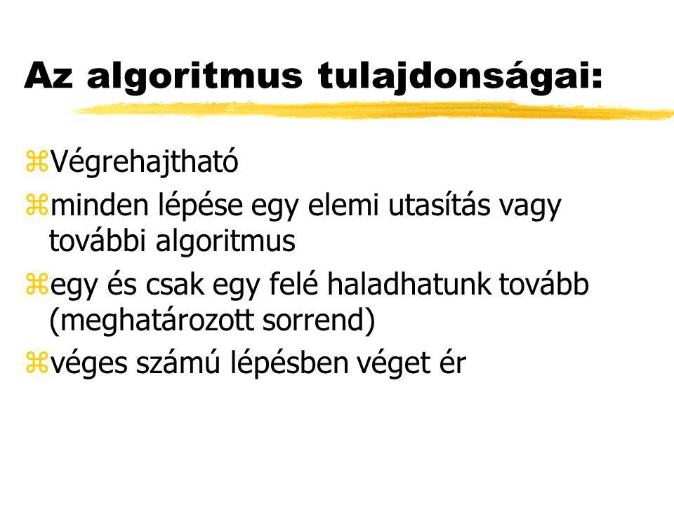 zÉs művelet (AND):