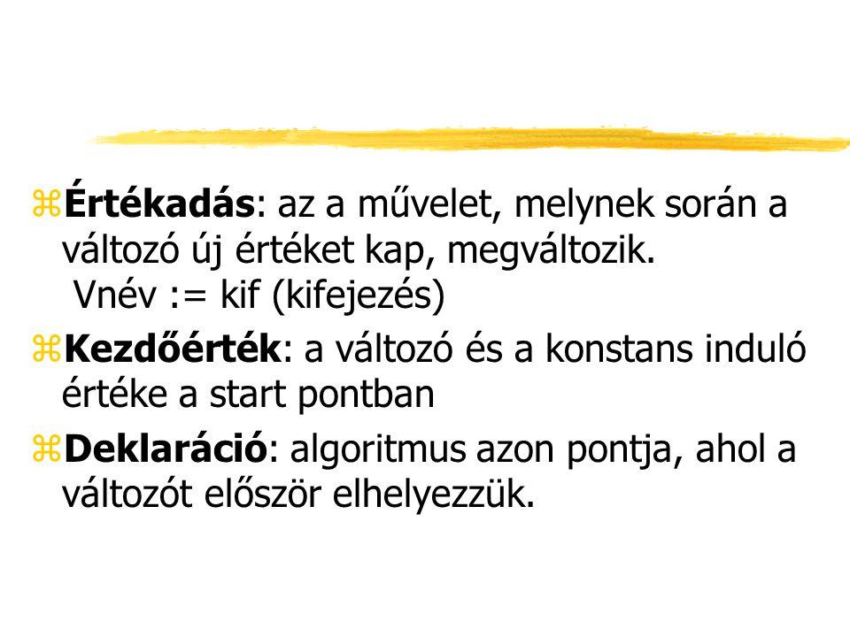 zKizáró vagy művelet (XOR):