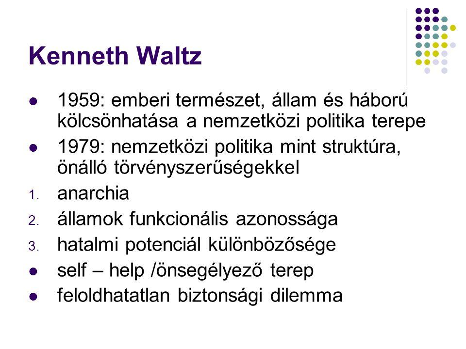 Kenneth Waltz 1959: emberi természet, állam és háború kölcsönhatása a nemzetközi politika terepe 1979: nemzetközi politika mint struktúra, önálló törv