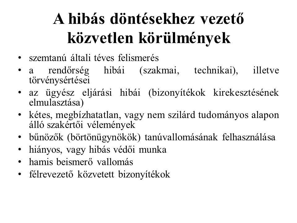 Erőszakos bűncselekmények áldozataival kapcsolatos előítéletek: nemi erőszak, családon belüli erőszak Rendszerbe zárva (NaNe – Patent, Budapest, 2009.) a családon belüli erőszak láthatatlanná tétele, jogalkalmazói elfogultságok, előítéletek és az áldozat hibáztatása a nemi erőszak áldozataival szembeni megalázó bánásmód kihívó magatartás értékelése – az áldozat hibáztatása: enyhítő körülmény a büntetéskiszabás során felfogásbeli torzulás: a jogalkalmazásban jelen van egy meglehetősen furcsa, negatív megítélés