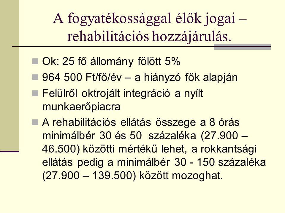 A fogyatékossággal élők jogai – rehabilitációs hozzájárulás. Ok: 25 fő állomány fölött 5% 964 500 Ft/fő/év – a hiányzó fők alapján Felülről oktrojált