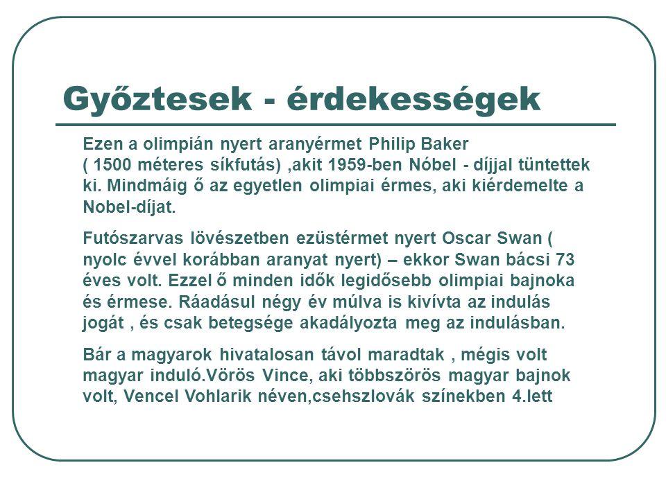 Győztesek - érdekességek Ezen a olimpián nyert aranyérmet Philip Baker ( 1500 méteres síkfutás),akit 1959-ben Nóbel - díjjal tüntettek ki.