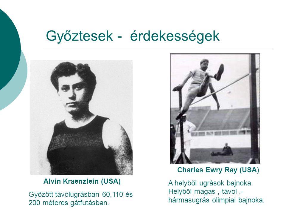 Győztesek - érdekességek Alvin Kraenzlein (USA) Győzött távolugrásban 60,110 és 200 méteres gátfutásban.