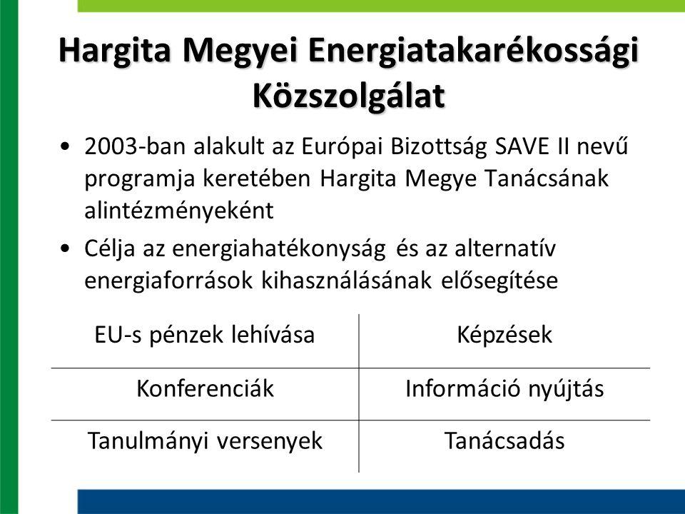 Hargita Megyei Energiatakarékossági Közszolgálat 2003-ban alakult az Európai Bizottság SAVE II nevű programja keretében Hargita Megye Tanácsának alint