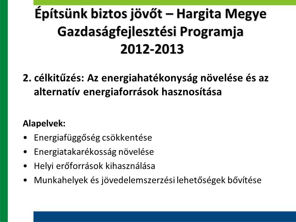 Építsünk biztos jövőt – Hargita Megye Gazdaságfejlesztési Programja 2012-2013 2. célkitűzés: Az energiahatékonyság növelése és az alternatív energiafo