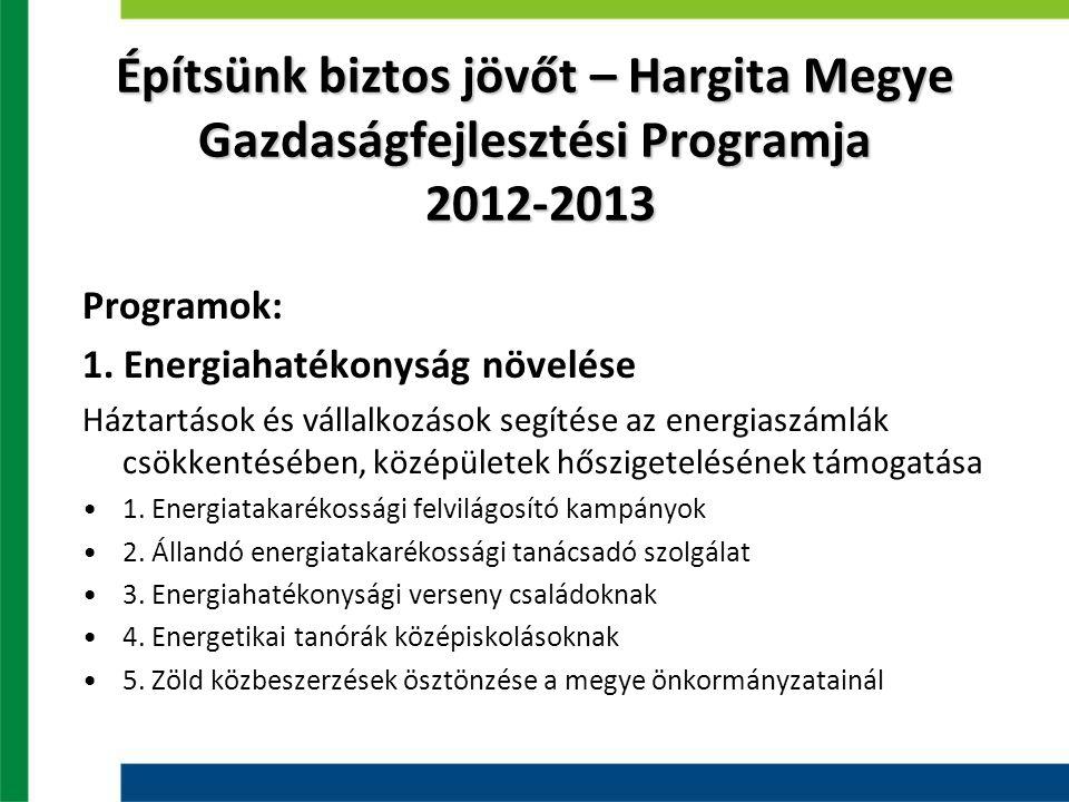 Építsünk biztos jövőt – Hargita Megye Gazdaságfejlesztési Programja 2012-2013 Programok: 1. Energiahatékonyság növelése Háztartások és vállalkozások s