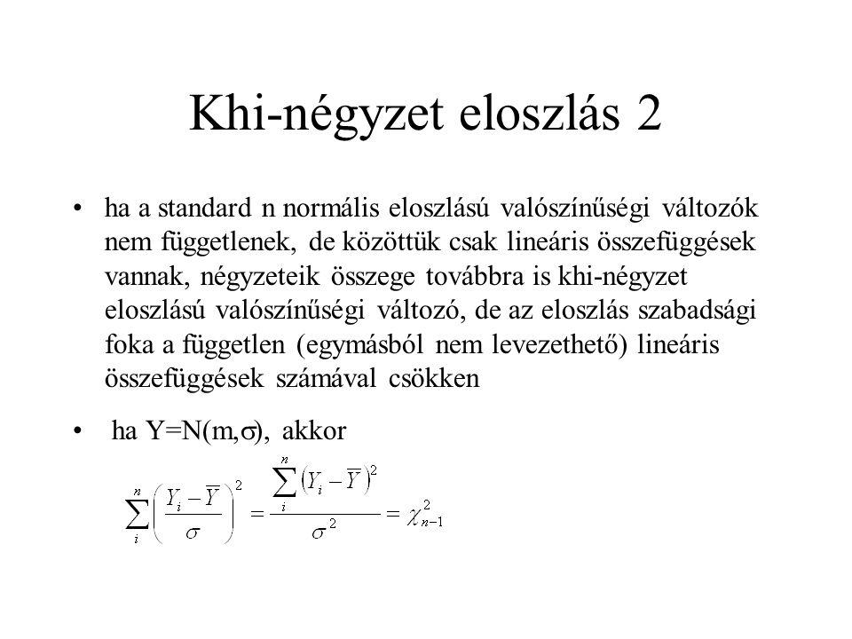 Khi-négyzet eloszlás 2 ha a standard n normális eloszlású valószínűségi változók nem függetlenek, de közöttük csak lineáris összefüggések vannak, négy