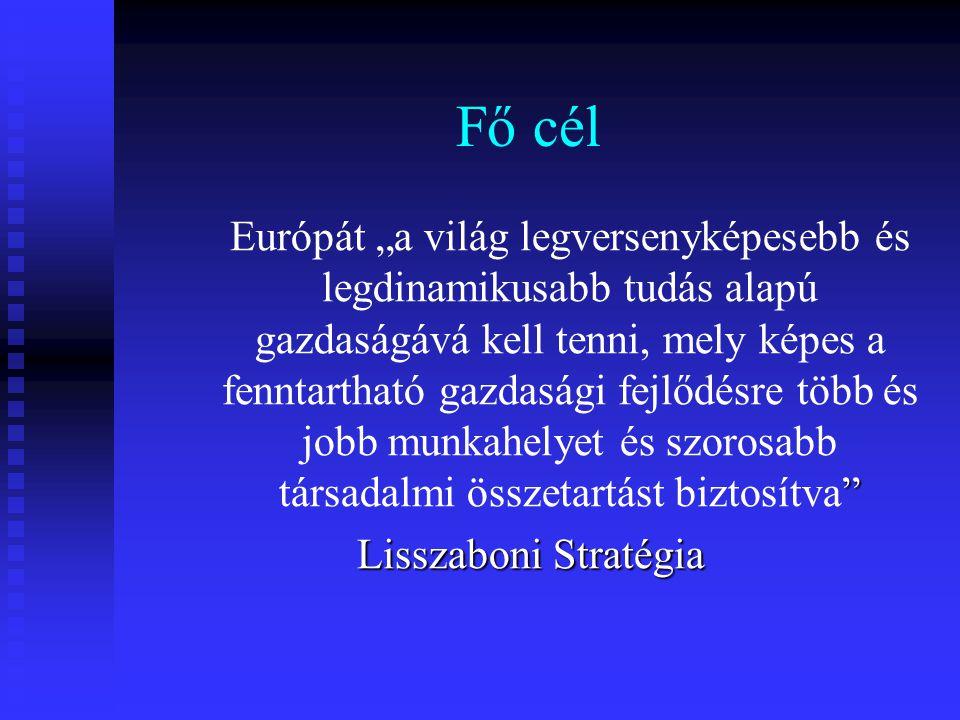 """Fő cél """" Európát """"a világ legversenyképesebb és legdinamikusabb tudás alapú gazdaságává kell tenni, mely képes a fenntartható gazdasági fejlődésre töb"""