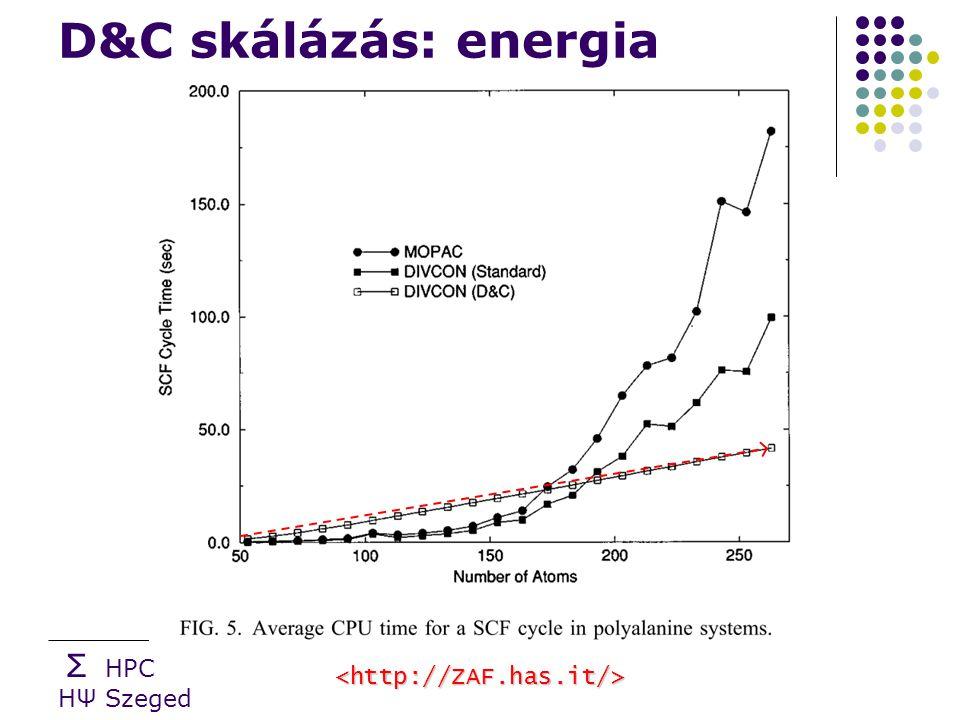 Σ HPC HΨ Szeged D&C skálázás: energia