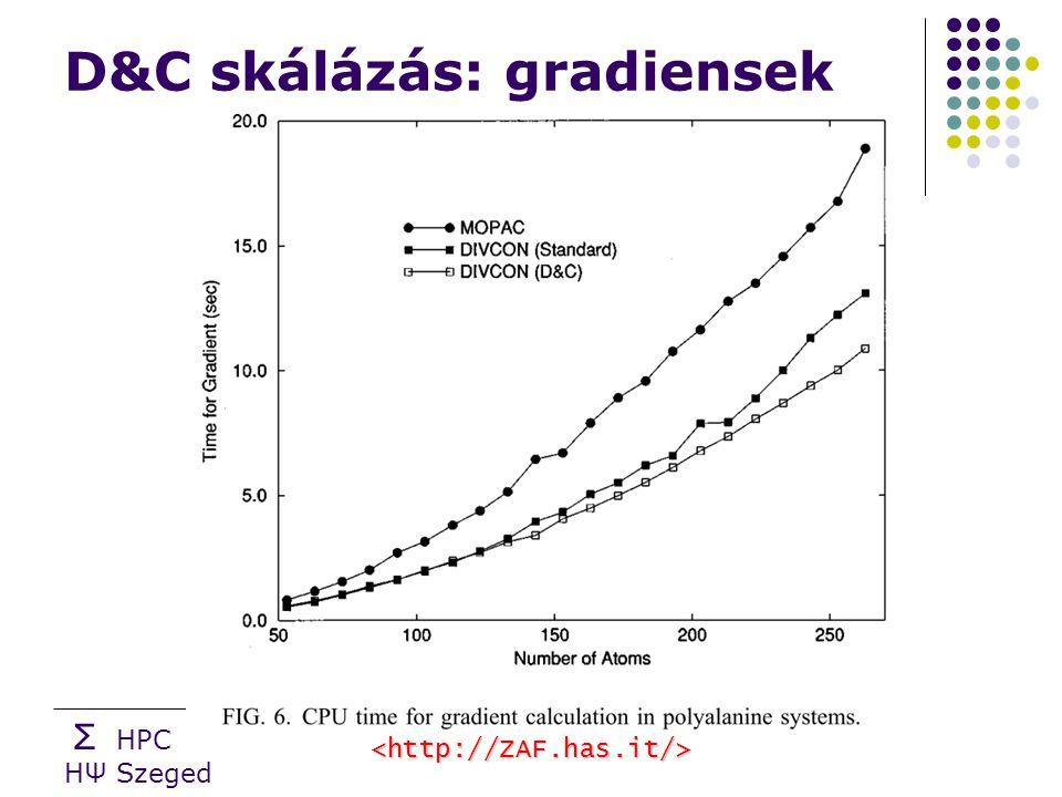 Σ HPC HΨ Szeged D&C skálázás: gradiensek