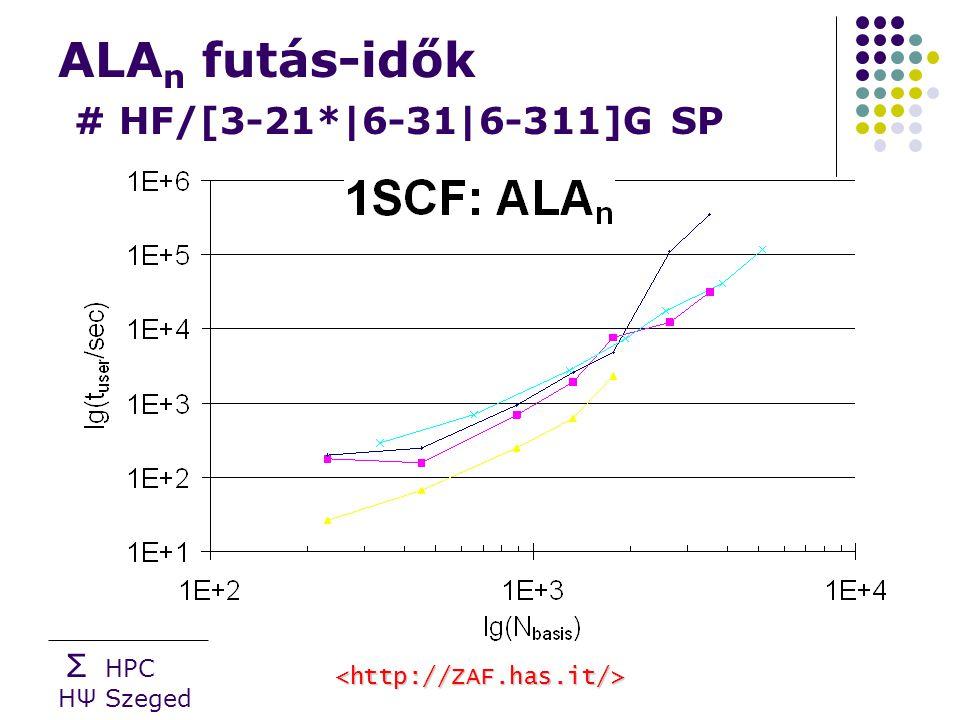 Σ HPC HΨ Szeged ALA n futás-idők # HF/[3-21*|6-31|6-311]G SP
