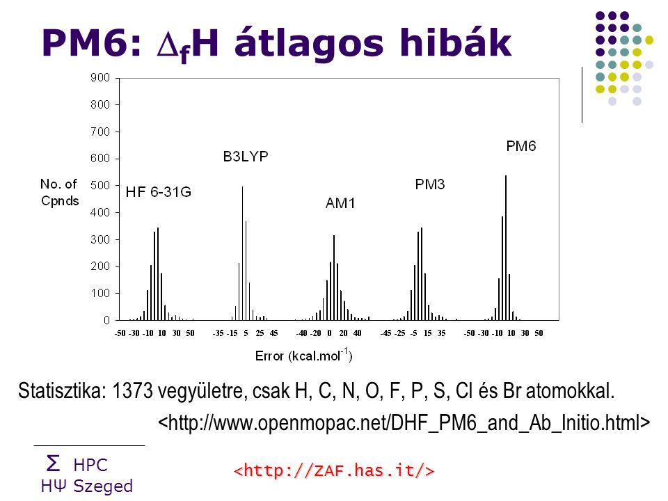Σ HPC HΨ Szeged PM6:  f H átlagos hibák Statisztika: 1373 vegyületre, csak H, C, N, O, F, P, S, Cl és Br atomokkal.