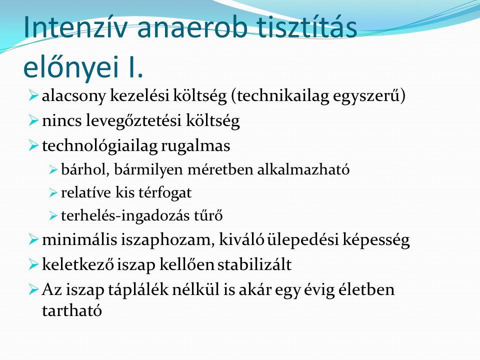 Intenzív anaerob tisztítás előnyei I.  alacsony kezelési költség (technikailag egyszerű)  nincs levegőztetési költség  technológiailag rugalmas  b