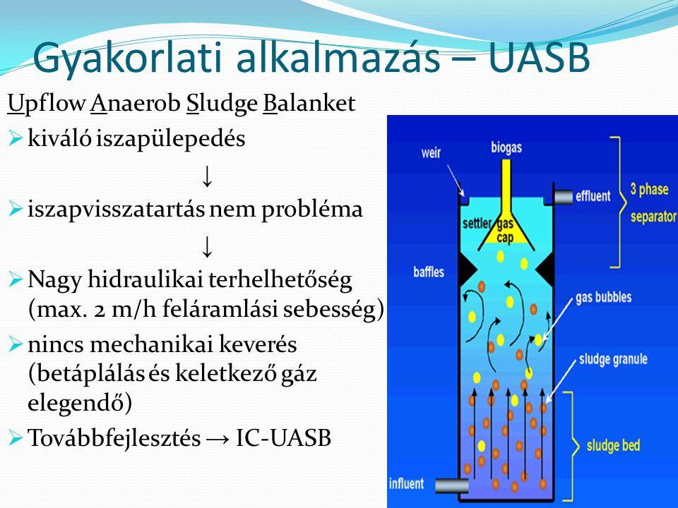 Gyakorlati alkalmazás – UASB Upflow Anaerob Sludge Balanket  kiváló iszapülepedés ↓  iszapvisszatartás nem probléma ↓  Nagy hidraulikai terhelhetős