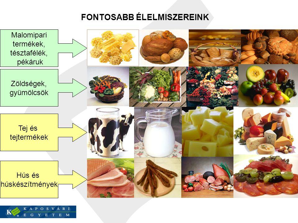 FONTOSABB ÉLELMISZEREINK Hús és húskészítmények Tej és tejtermékek Zöldségek, gyümölcsök Malomipari termékek, tésztafélék, pékáruk