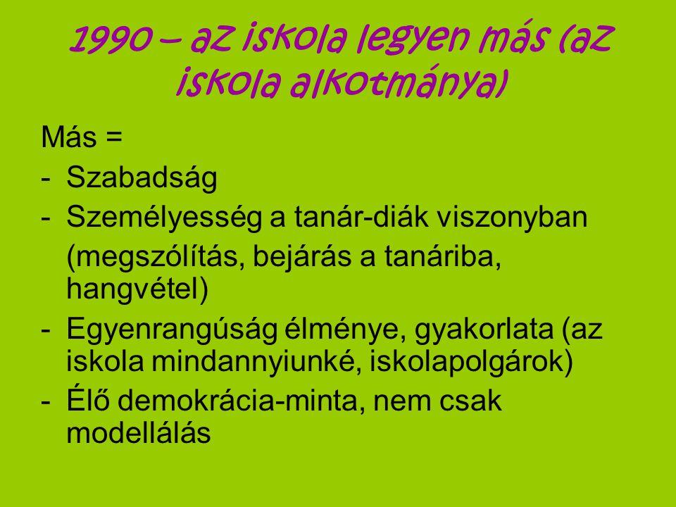 1990 – az iskola legyen más (az iskola alkotmánya) Más = -Szabadság -Személyesség a tanár-diák viszonyban (megszólítás, bejárás a tanáriba, hangvétel) -Egyenrangúság élménye, gyakorlata (az iskola mindannyiunké, iskolapolgárok) -Élő demokrácia-minta, nem csak modellálás