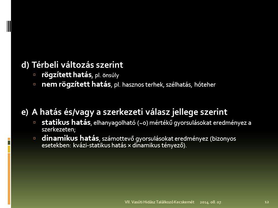 2014. 08. 07.VII. Vasúti Hidász Találkozó Kecskemét d)Térbeli változás szerint  rögzített hatás, pl. önsúly  nem rögzített hatás, pl. hasznos terhek