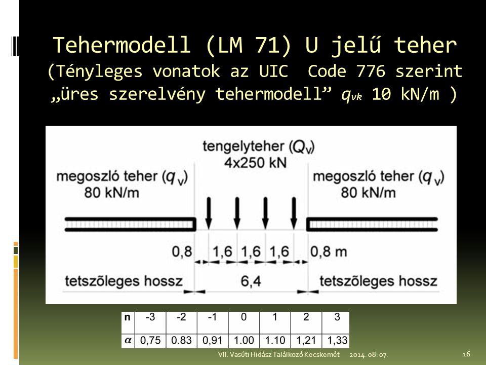 """Tehermodell (LM 71) U jelű teher (Tényleges vonatok az UIC Code 776 szerint """"üres szerelvény tehermodell"""" q vk 10 kN/m ) 2014. 08. 07.VII. Vasúti Hidá"""