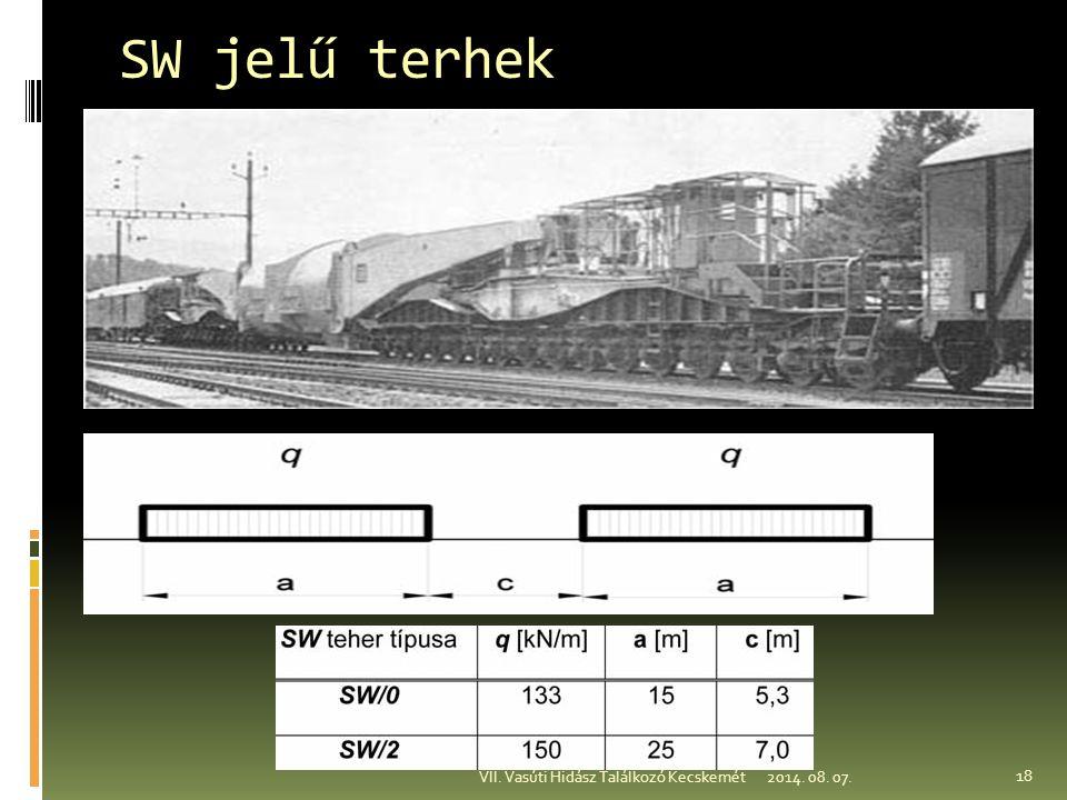 SW jelű terhek 2014. 08. 07.VII. Vasúti Hidász Találkozó Kecskemét 18
