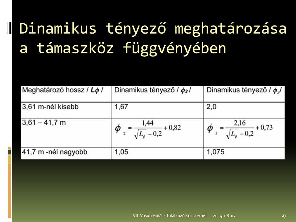 Dinamikus tényező meghatározása a támaszköz függvényében 2014. 08. 07.VII. Vasúti Hidász Találkozó Kecskemét 27