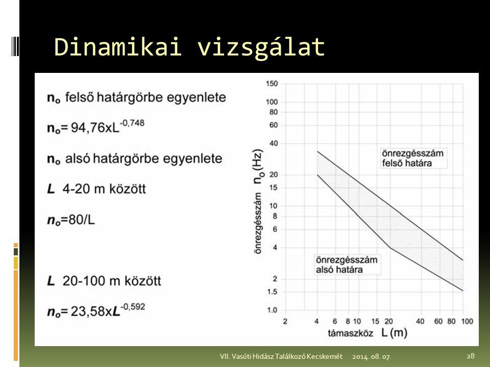 Dinamikai vizsgálat 2014. 08. 07.VII. Vasúti Hidász Találkozó Kecskemét 28