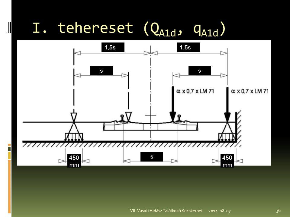 2014. 08. 07.VII. Vasúti Hidász Találkozó Kecskemét I. tehereset (Q A1d, q A1d ) 1,5s ss s 450 mm 36