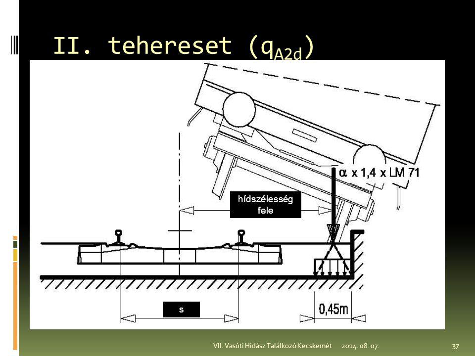 2014. 08. 07.VII. Vasúti Hidász Találkozó Kecskemét II. tehereset (q A2d ) s hídszélesség fele max. 20 m hosszban! 37