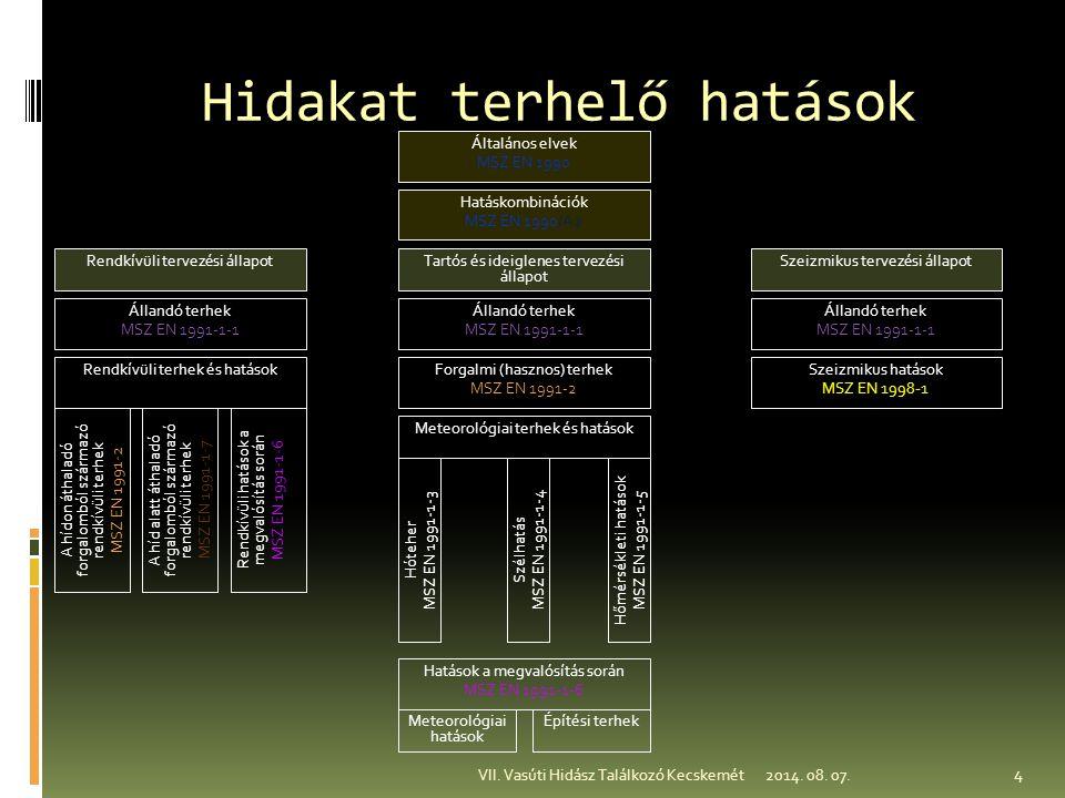 Szabványosítás kezdete Hammurabi (Ie.1760 ) 228.§.