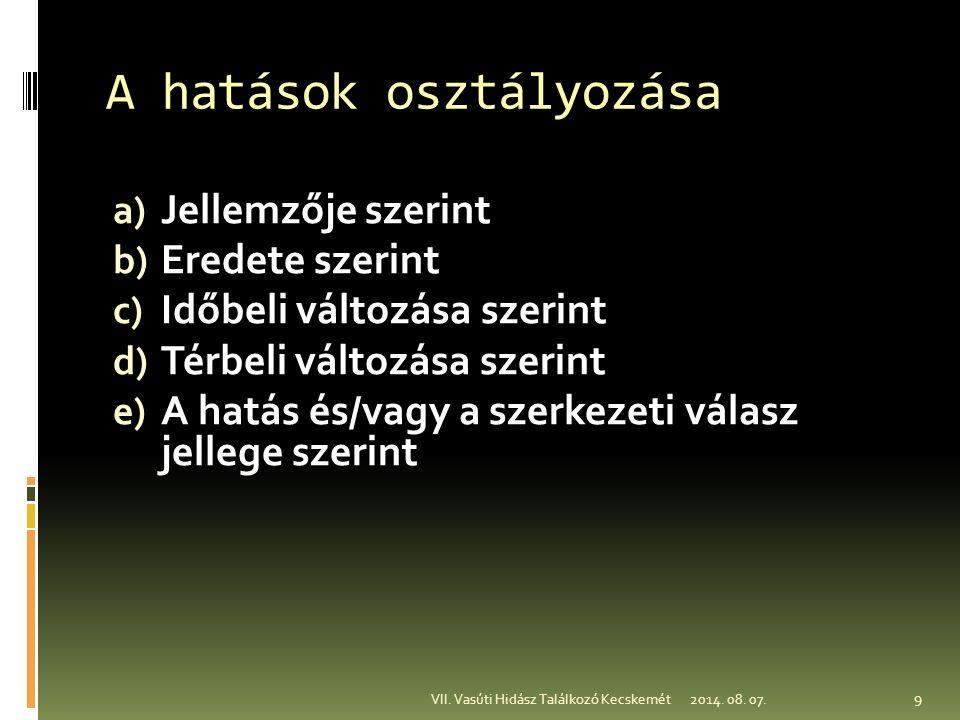 Függőleges teher oldalirányú külpontossága 2014. 08. 07.VII. Vasúti Hidász Találkozó Kecskemét 20
