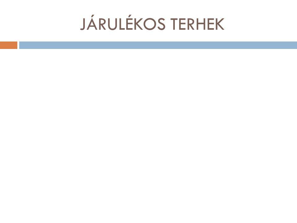 JÁRULÉKOS TERHEK