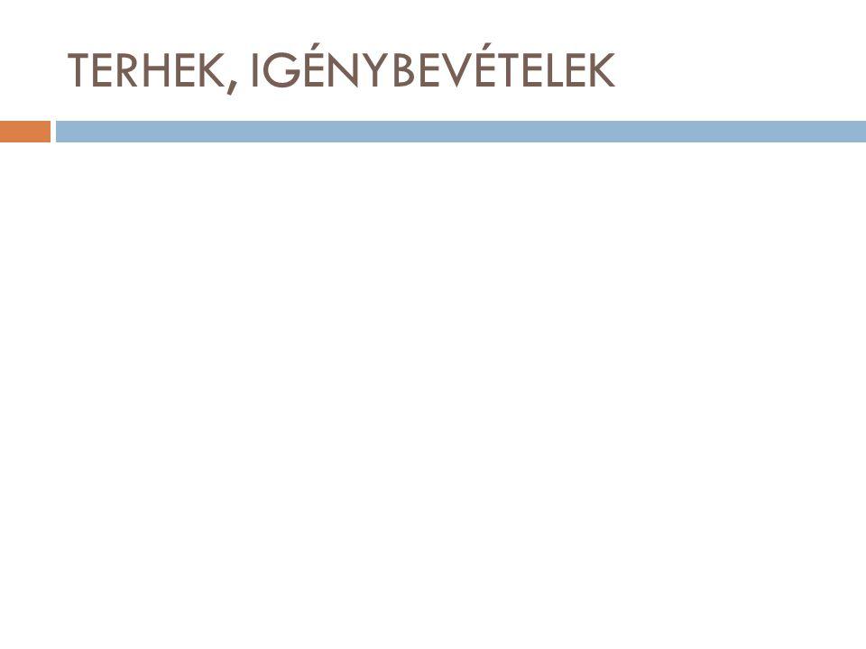 Vasúti űrszelvényre vonatkozó előírások  MSZ 8691-1:1980 Országos közforgalmú vasutak űrszelvénye általános előírások  MSZ 8691-4:1981 Országos közforgalmú vasutak űrszelvénye Villamosított vasúti pálya űrszelvény mérete  OKVPSz Pályafenntartási gépek számára nyitva tartandó tér