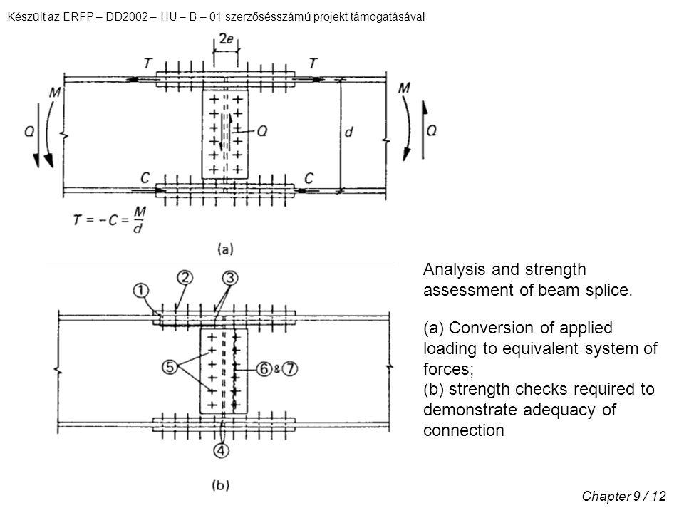 Készült az ERFP – DD2002 – HU – B – 01 szerzősésszámú projekt támogatásával Chapter 9 / 12 Analysis and strength assessment of beam splice.