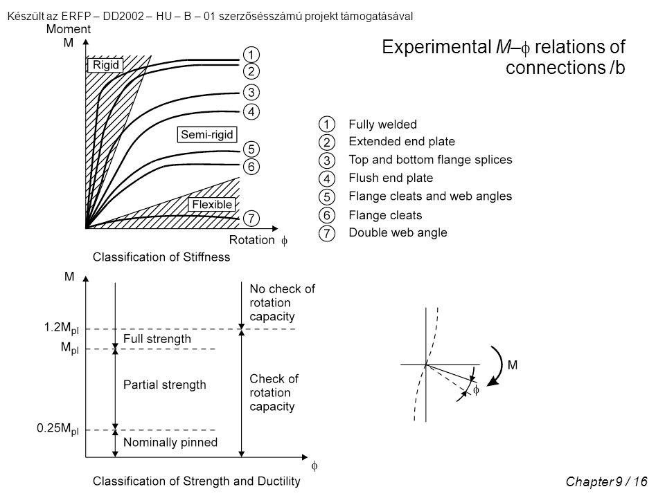 Készült az ERFP – DD2002 – HU – B – 01 szerzősésszámú projekt támogatásával Chapter 9 / 16 Experimental M–  relations of connections /b