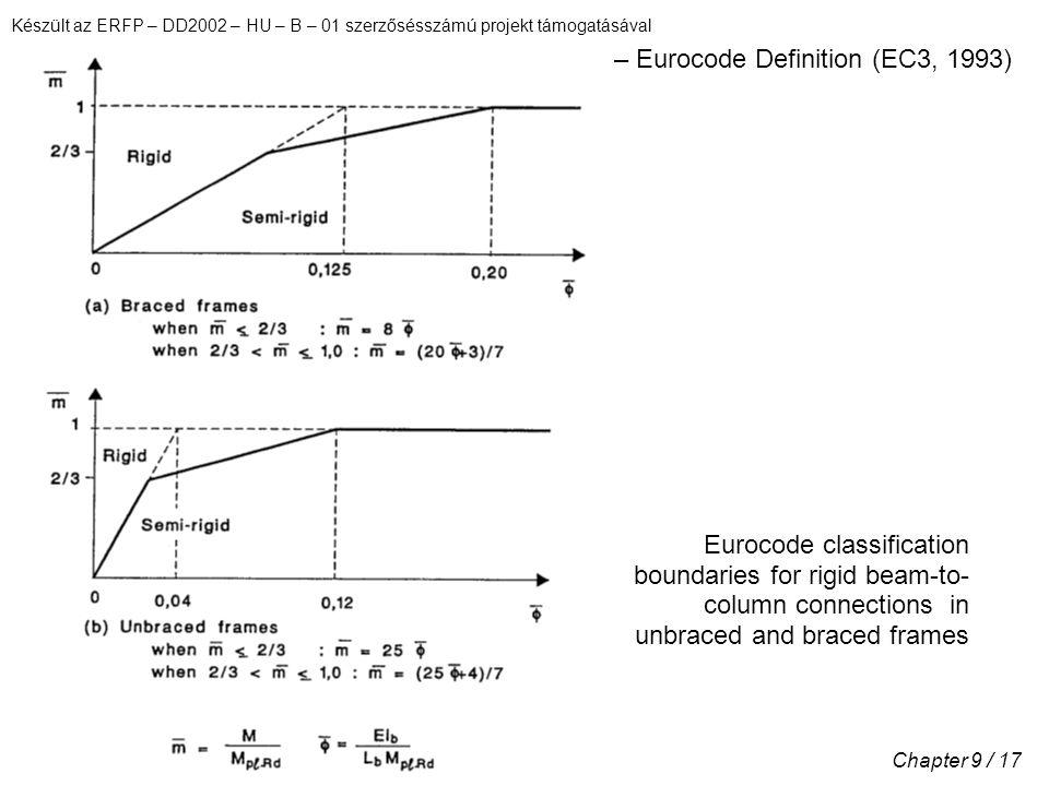 Készült az ERFP – DD2002 – HU – B – 01 szerzősésszámú projekt támogatásával Chapter 9 / 17 – Eurocode Definition (EC3, 1993) Eurocode classification boundaries for rigid beam-to- column connections in unbraced and braced frames