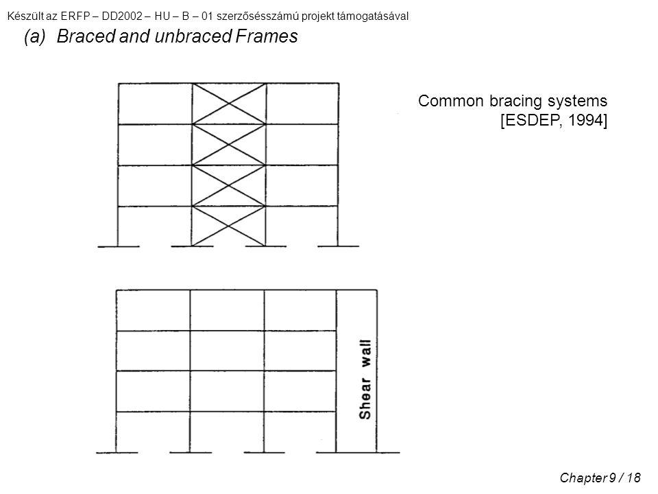 Készült az ERFP – DD2002 – HU – B – 01 szerzősésszámú projekt támogatásával Chapter 9 / 18 (a) Braced and unbraced Frames Common bracing systems [ESDEP, 1994]