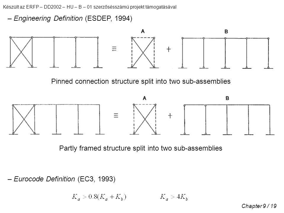 Készült az ERFP – DD2002 – HU – B – 01 szerzősésszámú projekt támogatásával Chapter 9 / 19 – Engineering Definition (ESDEP, 1994) Pinned connection st