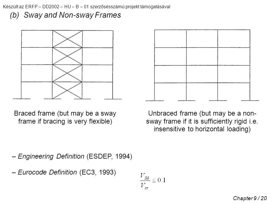 Készült az ERFP – DD2002 – HU – B – 01 szerzősésszámú projekt támogatásával Chapter 9 / 20 Braced frame (but may be a sway frame if bracing is very flexible) Unbraced frame (but may be a non- sway frame if it is sufficiently rigid i.e.