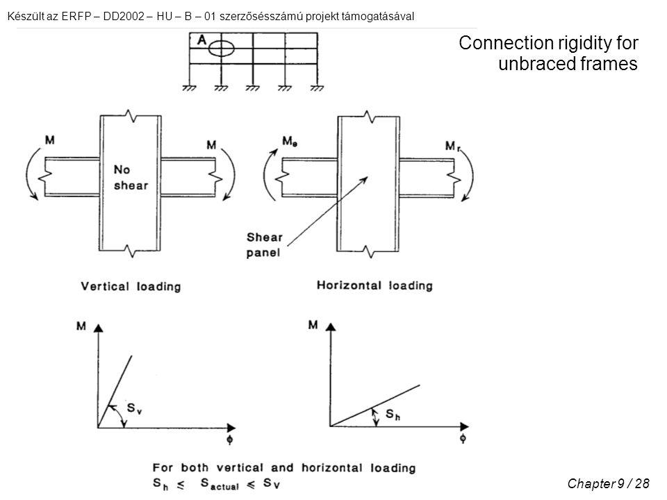 Készült az ERFP – DD2002 – HU – B – 01 szerzősésszámú projekt támogatásával Chapter 9 / 28 Connection rigidity for unbraced frames