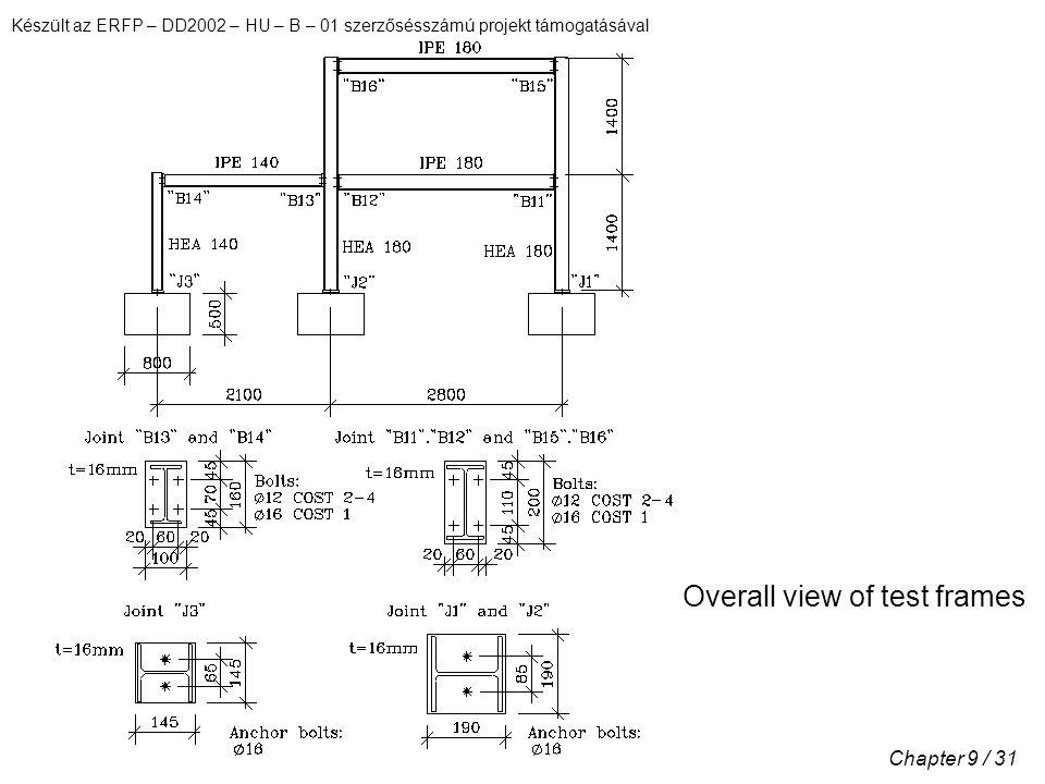Készült az ERFP – DD2002 – HU – B – 01 szerzősésszámú projekt támogatásával Chapter 9 / 31 Overall view of test frames