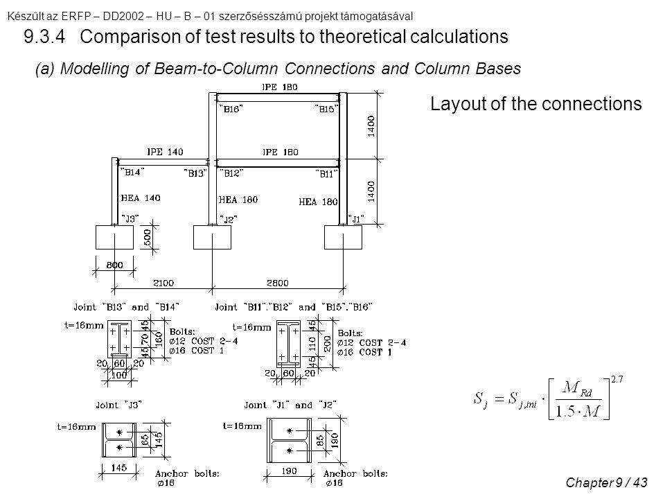 Készült az ERFP – DD2002 – HU – B – 01 szerzősésszámú projekt támogatásával Chapter 9 / 43 9.3.4 Comparison of test results to theoretical calculations (a) Modelling of Beam-to-Column Connections and Column Bases Layout of the connections