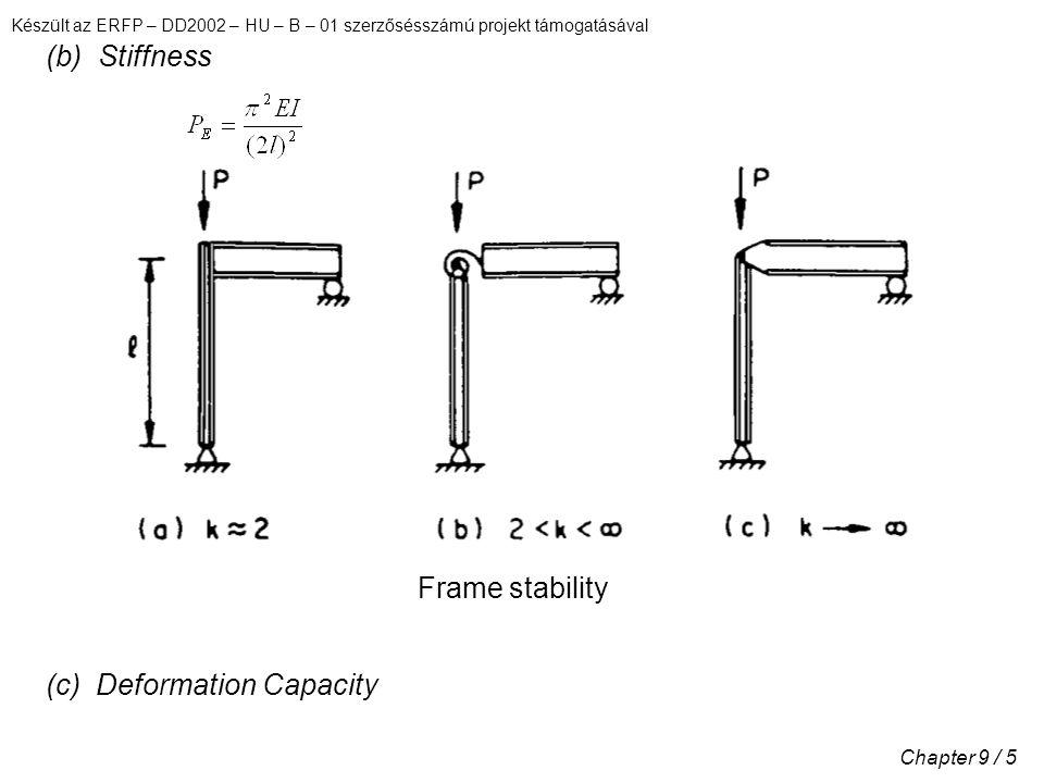 Készült az ERFP – DD2002 – HU – B – 01 szerzősésszámú projekt támogatásával Chapter 9 / 5 (b) Stiffness Frame stability (c) Deformation Capacity
